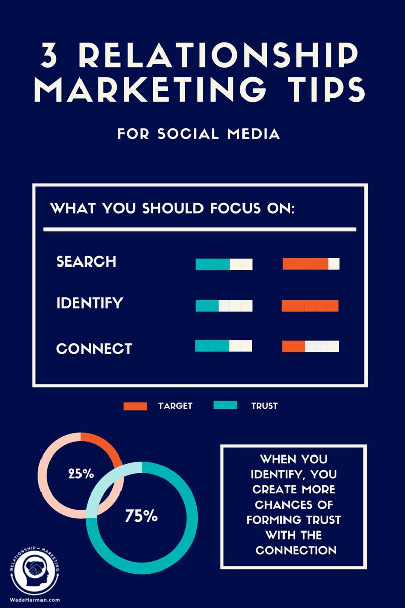 3 relationship tips for social media