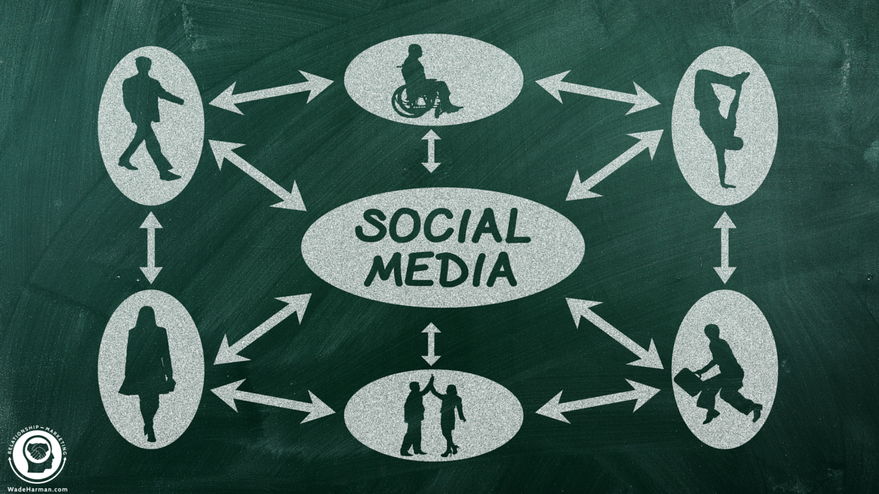 effective brand on social media