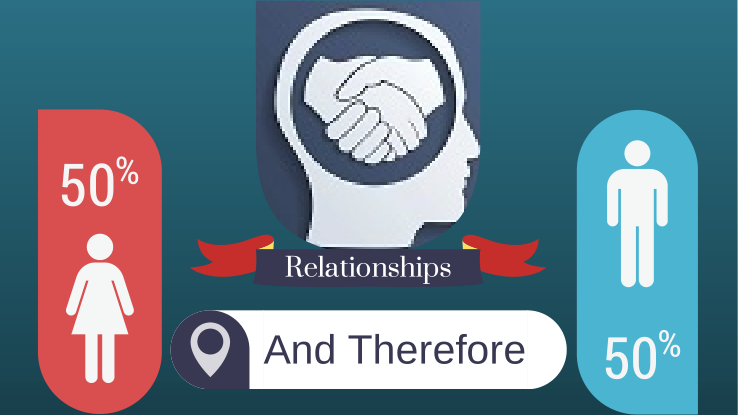 And Therefore…Relationships